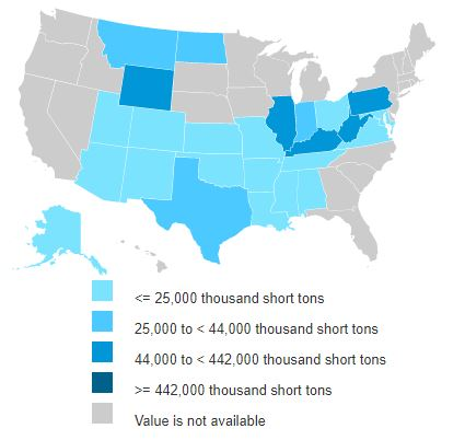 coal production by state